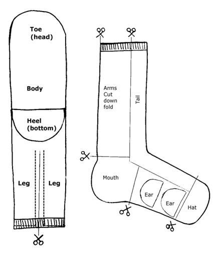 Img40584040 Sock Monkey Pattern Bear's Room Custom Sock Monkey Pattern